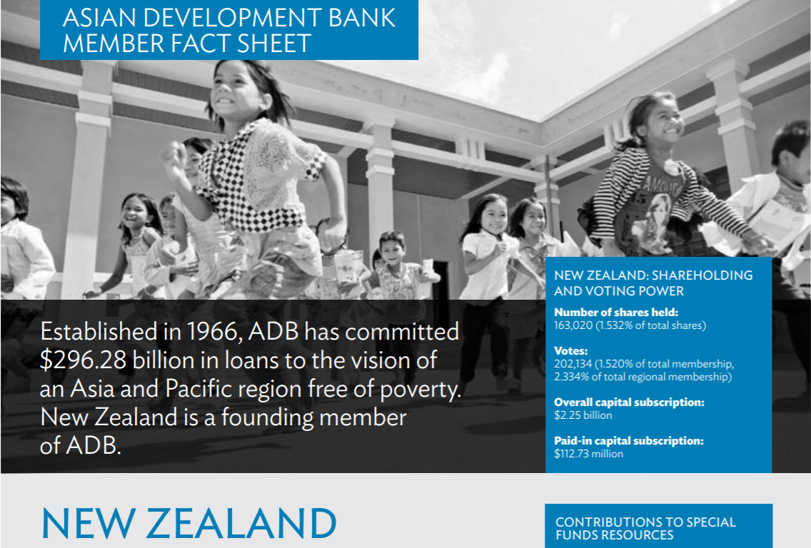 FCG New Zealand – the top company in New Zealand carrying out ADB projects
